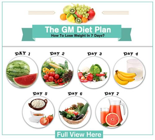 Khám phá chế độ giảm cân GM siêu hiệu quả sau 7 ngày1